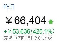 66,404円 先週の同じ曜日との比較 +53,636円(420.1%)